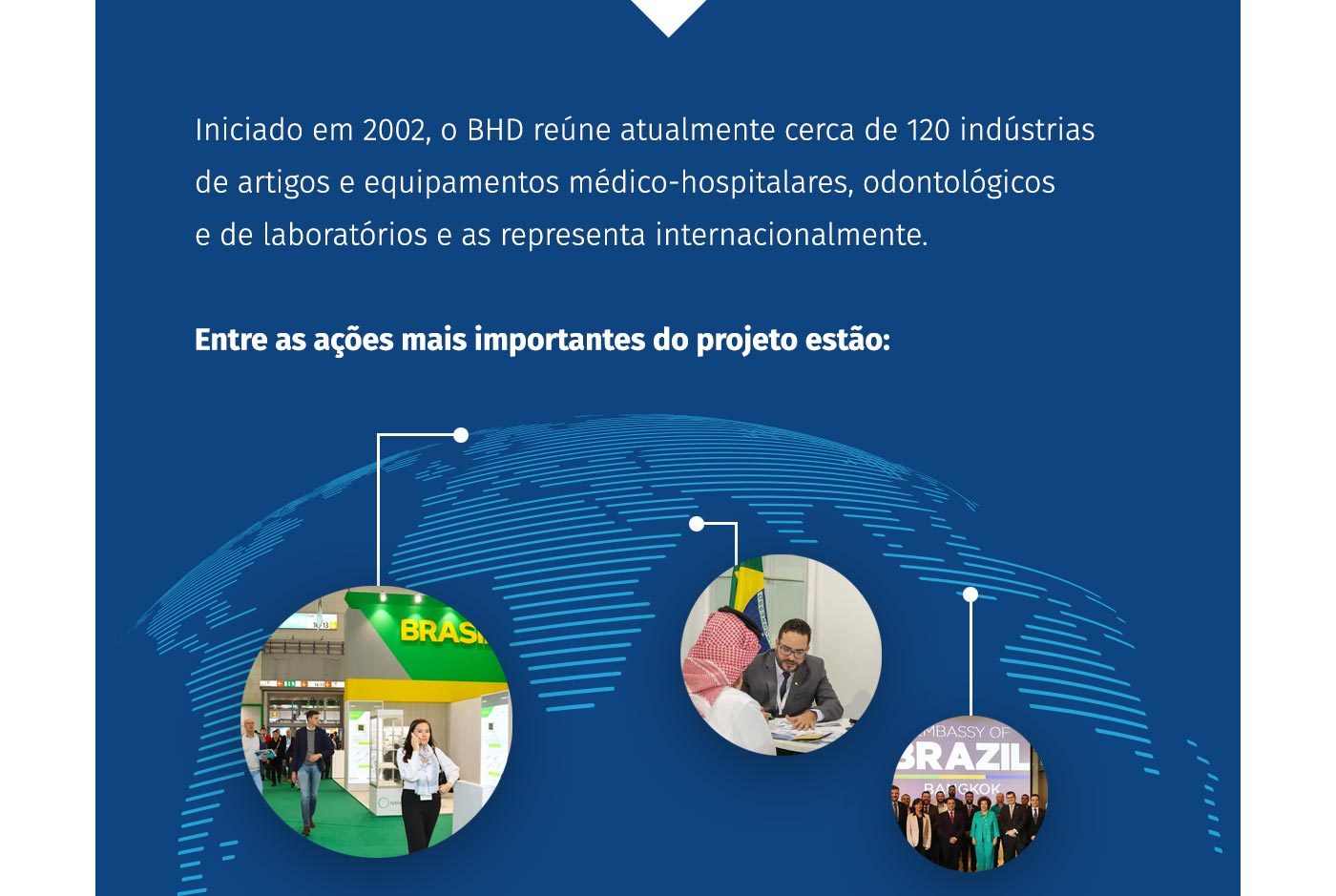 Iniciado em 2002, o BHD reúne atualmente cerca de 120 indústrias de artigos e equipamentos médico-hospitalares, odontológicos e de laboratórios e as representa internacionalmente.