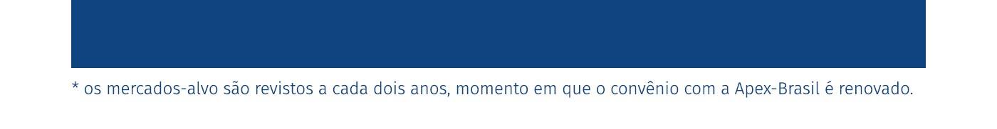 Os mercados-alvo são revistos a cada dois anos, momento em que o convênio com a Apex-Brasil é renovado.